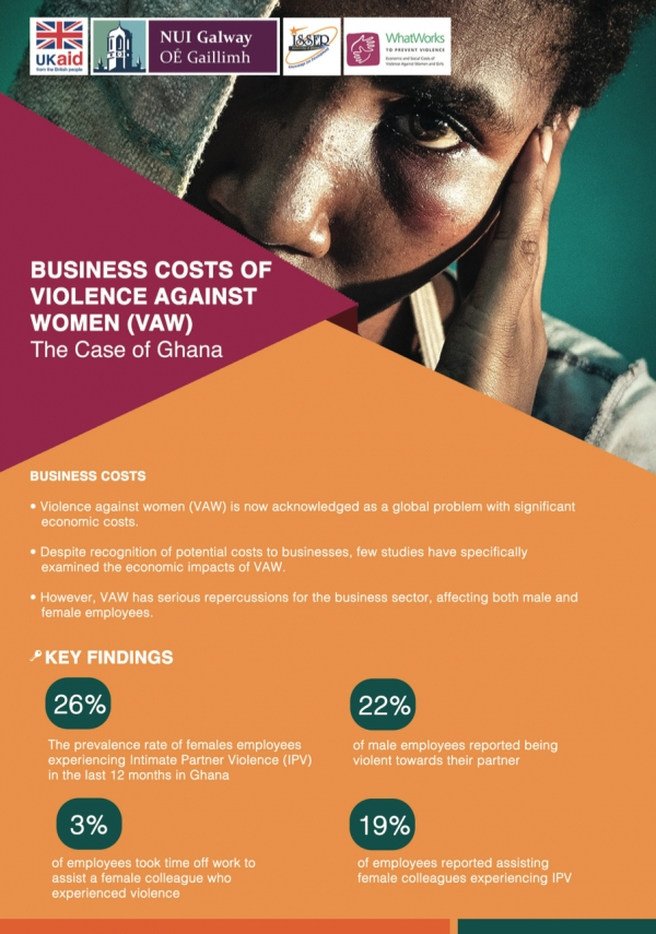 Business costs of Violence against Women (VAW) - The Case of Ghana