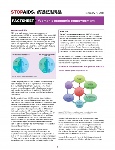 Factsheet: Women's Economic Empowerment